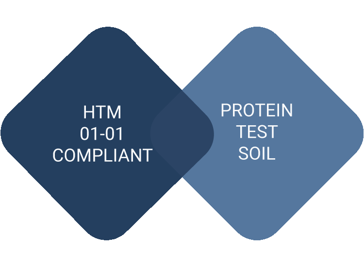 Aseptium PCDs HTM 01-01 compliant, with aprotein-based test soil
